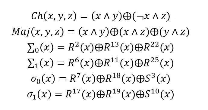 SHA-256 摘要算法实现及优化  TiferKing的学习笔记